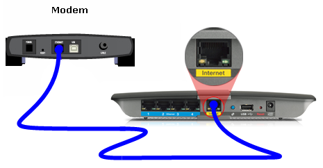 WIRED VS. WIRELESS NETWORKING? - Computer Medic On Call