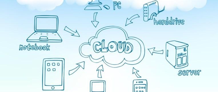 Benefits of Cloud Backup
