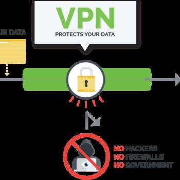 use vpn at home